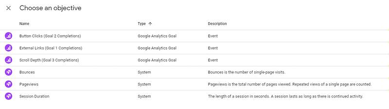 obiective a/b testing cu google optimize